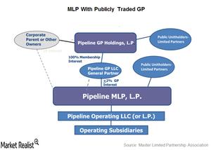 uploads///MLP structure