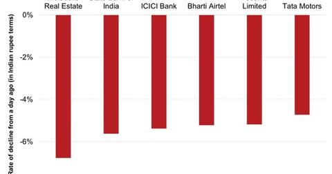 uploads/2016/04/Indian-Stocks-Declined-After-Repo-Rate-Cut-in-April1.jpg