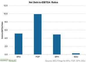 uploads///net debt to ebitda ratio