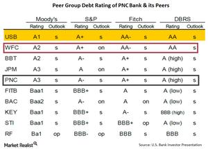 uploads/2015/02/6-Debt-Rating1.png