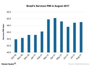 uploads/2017/09/Brazils-Services-PMI-in-August-2017-2017-09-12-1.jpg