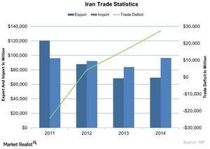 uploads/2015/12/Iran-Trade-Statistics-2015-12-013111111.jpg