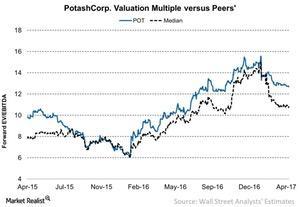 uploads/2017/04/PotashCorp-Valuation-Multiple-versus-Peers-2017-04-14-1.jpg