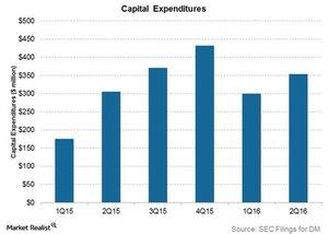 uploads///capital expenditures