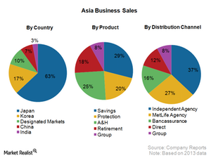 uploads/2015/02/7.1-Asia-business1.png