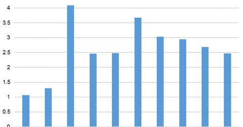 uploads/2014/07/leverage.png