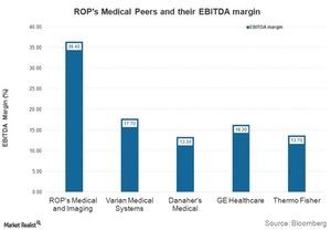 uploads///R Medical Peers