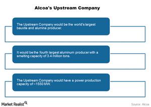 uploads/2016/06/part-5-value-proposition-upstream-1.png
