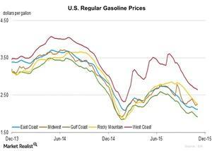 uploads/2015/11/U.S.-Regular-Gasoline-Prices-2015-11-051.jpg