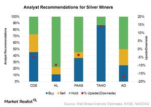 uploads/2016/07/Silver-Miner_Ratings-1.png