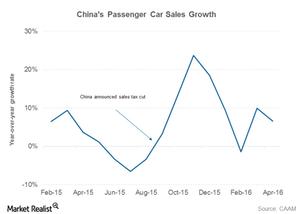 uploads/2016/06/car-sales-1.png