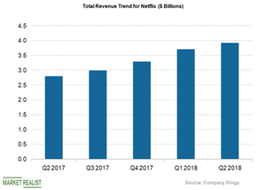 uploads/2018/10/total-revs-2-1.png