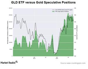 uploads/2016/10/gold-speculative-1.png
