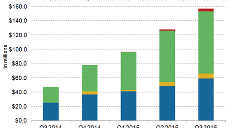 uploads/2015/10/Graph-431.png