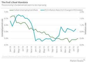 uploads/2017/03/Fed-rate-hike-1.png