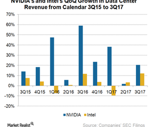 uploads/2017/12/A9_Semiconductos_NVDA_-data-center-revenue-sequential-growth-1.png