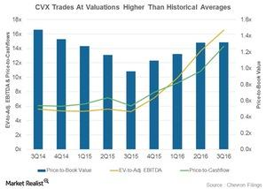 uploads/2016/12/Hist-Valuations-2-1.jpg