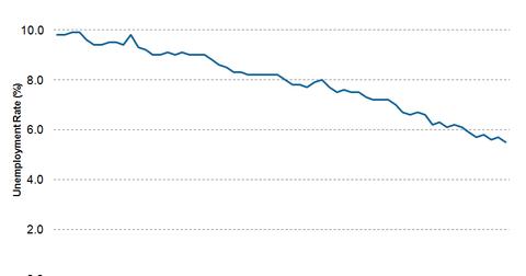 uploads/2015/03/unemployment.png