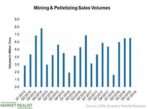 uploads/2019/04/Sales-volujmes-3-1.png