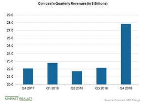 uploads///Comcast quarterly revenues