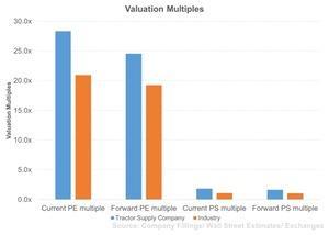 uploads/2016/01/Valuation-Multiples-2016-01-291.jpg