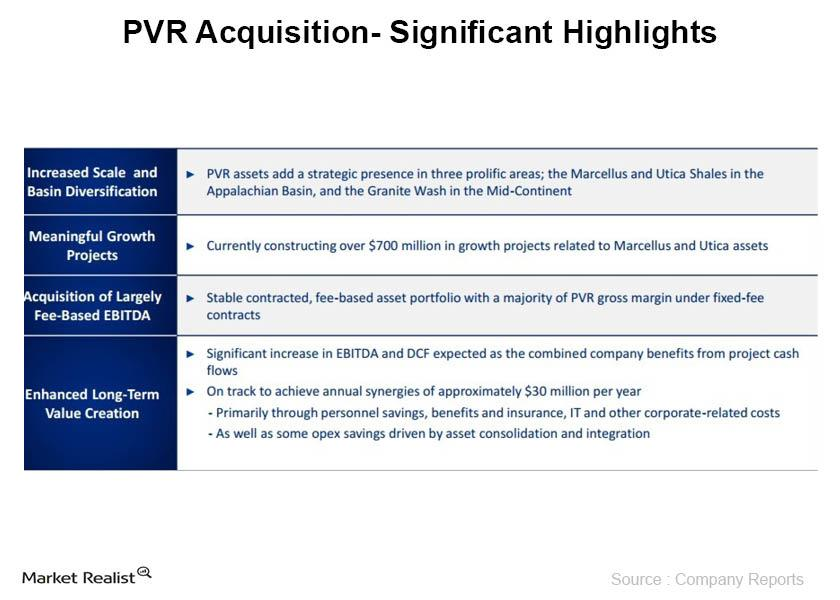 uploads///PVR Acquisition Significant Highlights