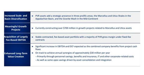 uploads/2014/05/PVR-Acquisition-Significant-Highlights.jpg