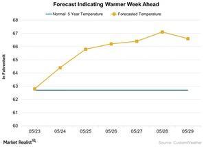 uploads/2016/05/Forecast-Indicating-Warmer-Week-Ahead-2016-05-231.jpg
