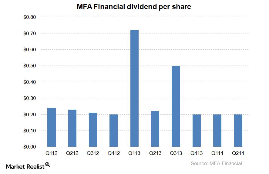 uploads///MFA dividend