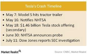 uploads/2016/07/tesla-crash-timeline-1.jpg
