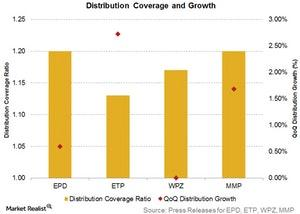uploads/2017/12/distribution-coverage-and-growth-1.jpg