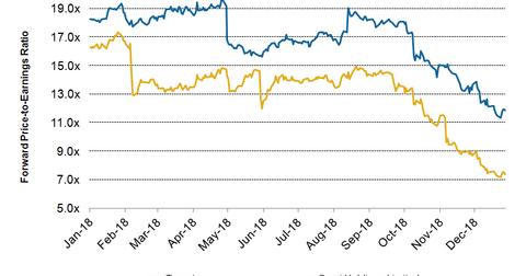 uploads/2018/12/TPR-Valuation-4.png