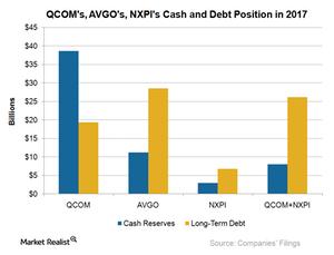 uploads/2018/01/A10_Semiconductors_QCOM-AVGO-NXP-cash-and-debt-position-1.png
