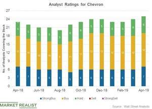 uploads/2019/04/Analyst-ratings-6-1.jpg